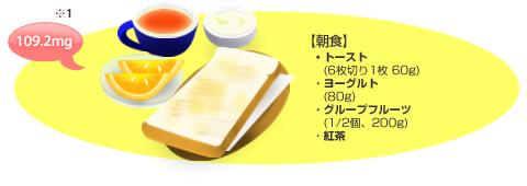 朝食109.2mg