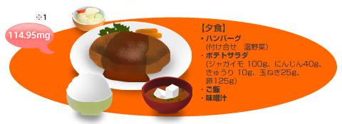 夕食114.95mg